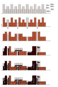 communicerende vaten bouwmassa bestemmingsplan