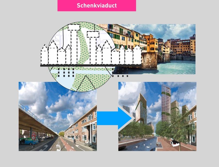 Bebouwing op het schenkviaduct in Den Haag